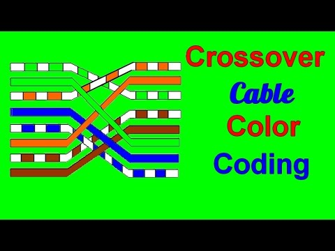 crossover cable color code wiring diagram  totality solutions