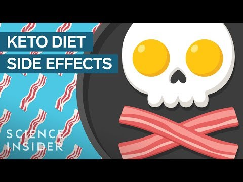 What The Keto Diet Actually Does To Your Body | The Human Body