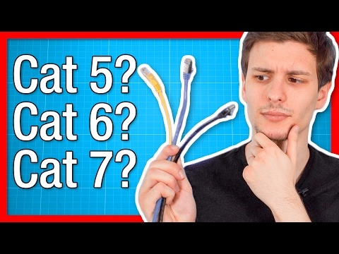 VIDEO: What Ethernet Cable to Use? Cat5? Cat6? Cat7?